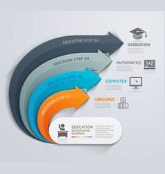 Arrow education infographics template vector image