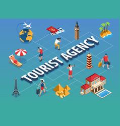 Isometric tourist agency flowchart vector