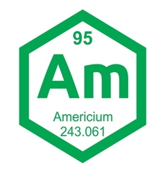 Periodic table americium vector image