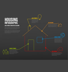 thinline housing infographic template vector image