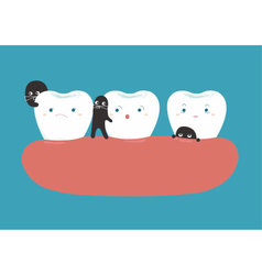 Bacteria breaking teeth vector