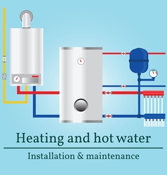 Gas boiler banner vector