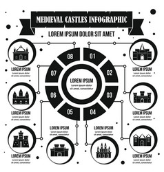 Medieval castles infographic concept simple style vector