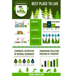 environment and ecology infographics design vector image