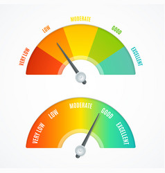 realistic detailed 3d rating feedback meter set vector image
