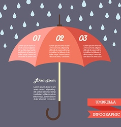 Umbrella strategy template infographic vector