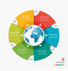 circle chart infographic template with globe 6 vector image