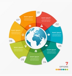 circle chart infographic template with globe 7 vector image vector image