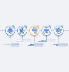 Cps application infographic template vector