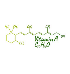 vitamin a label and icon chemical formula and vector image