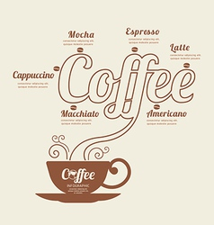 Coffee world Infographic line Template vector image