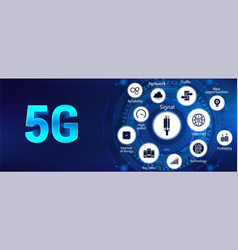 technology 5g banner with icons and keywords vector image