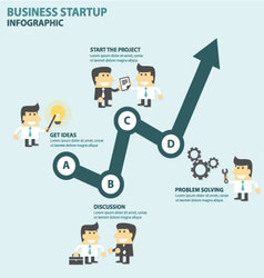 Business startup Infographic elements flat design vector image