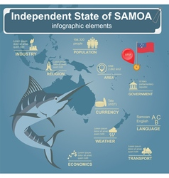 Samoa infographics statistical data sights vector image
