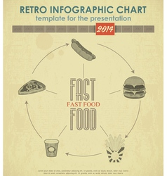 Fast Food Chart vector image