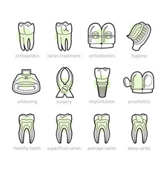 Icons for dentistry lines vector