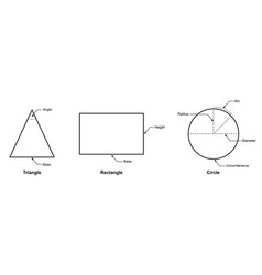 Definition of geometry shape vector