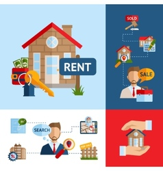 Real Estate Concept Set vector image