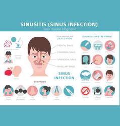 Nasal diseases sinusitis sinus infection vector
