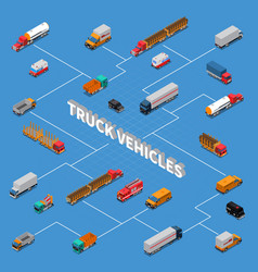 Trucks isometric flowchart vector