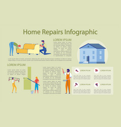 bright banner written home repair infographic vector image
