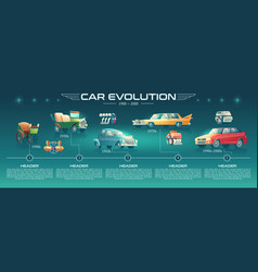 car technologies evolution cartoon banner vector image