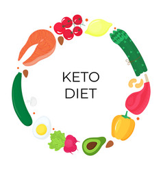 keto frame from food ketogenic diet concept vector image