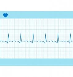 heart cardiogram fully editable vector image vector image