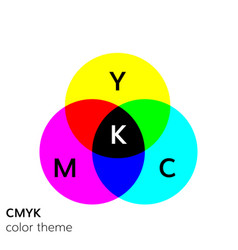 rgb color mode wheel mixing vector image