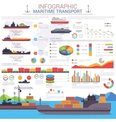 Maritime or nautical transportation infographic vector image