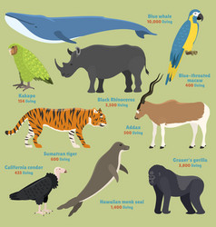different kinds deleted species dying rare vector image vector image