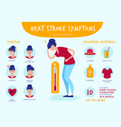 Heat stroke summer sunstrokes symptoms vector