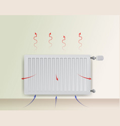 Steel panel radiator the flow of air and heat is vector
