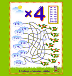 educational page for school multiplication table vector image