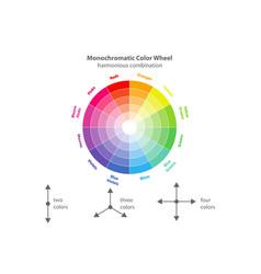 monochromatic color wheel color scheme theory vector image
