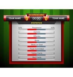 Soccer Scoreboard Statistics vector image