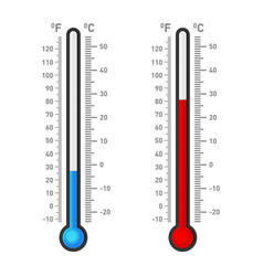 celsius and fahrenheit thermometers showing hot or vector image vector image