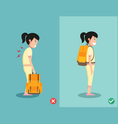 wrong and right ways for backpack standing vector image