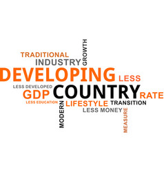 Word cloud - developing country vector