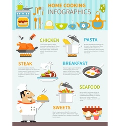 Home cooking flat infographics vector