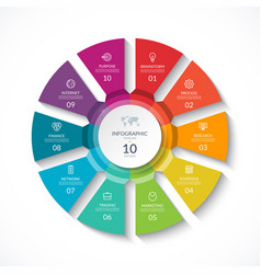 infographic circle cycle diagram with 10 stages vector image