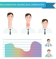 Infographics inflammation spasms pain chronicity vector image vector image