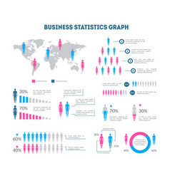 cartoon business statistics graph infographic card vector image