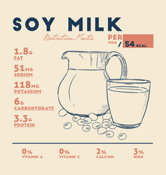 nutrition facts of soy milk hand draw sketch vector image