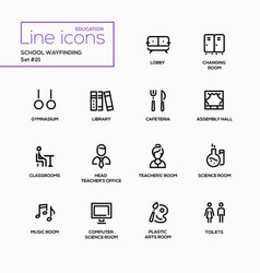 School wayfinding - modern single line vector