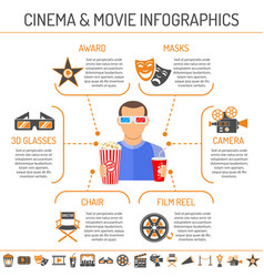 Cinema and movie infographics vector
