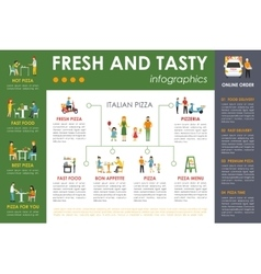 Fresh and Tasty Pizza infographics Flat concept vector image