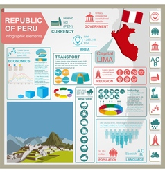 Peru infographics statistical data sights vector