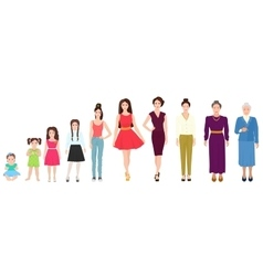 Different age generations of the girl woman person vector image vector image