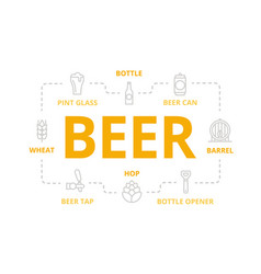 beer thin line banner for design concept vector image vector image